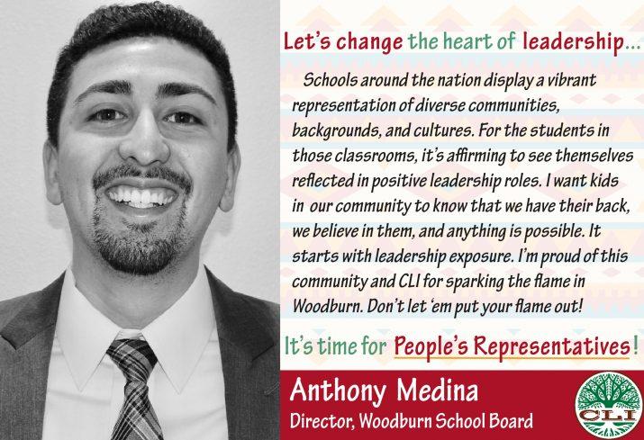 Anthony Profile